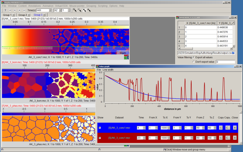 MICRESS® - The MICRostructure Evolution Simulation Software